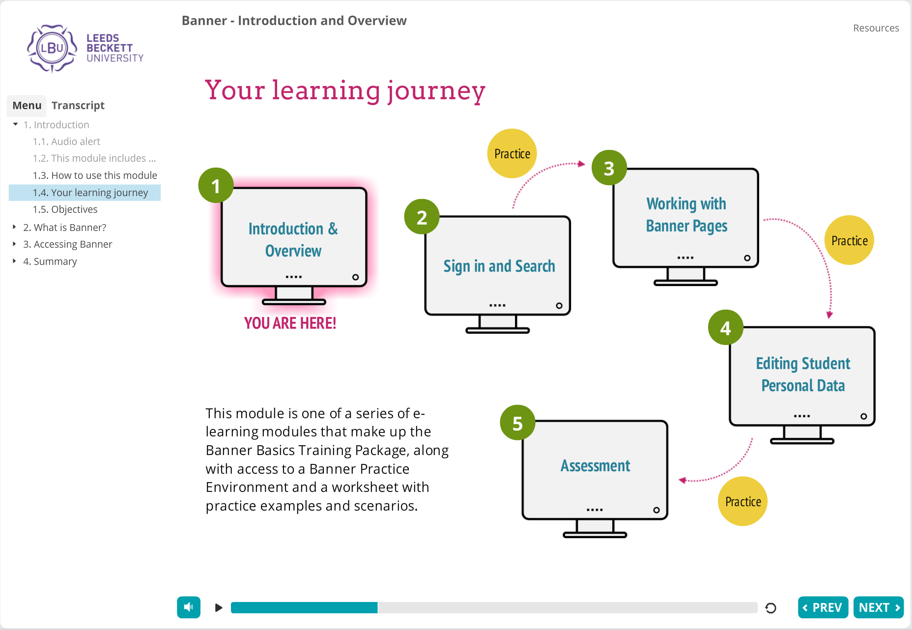 Articulate Storyline e-learning portfolio - Interactive